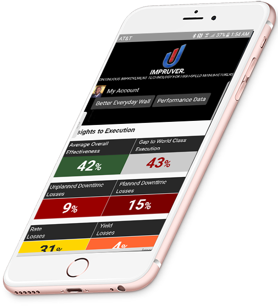 Imrpruver Mobile View