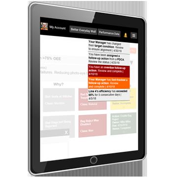 Impruver - User Engagement Platform for Continuous Improvement