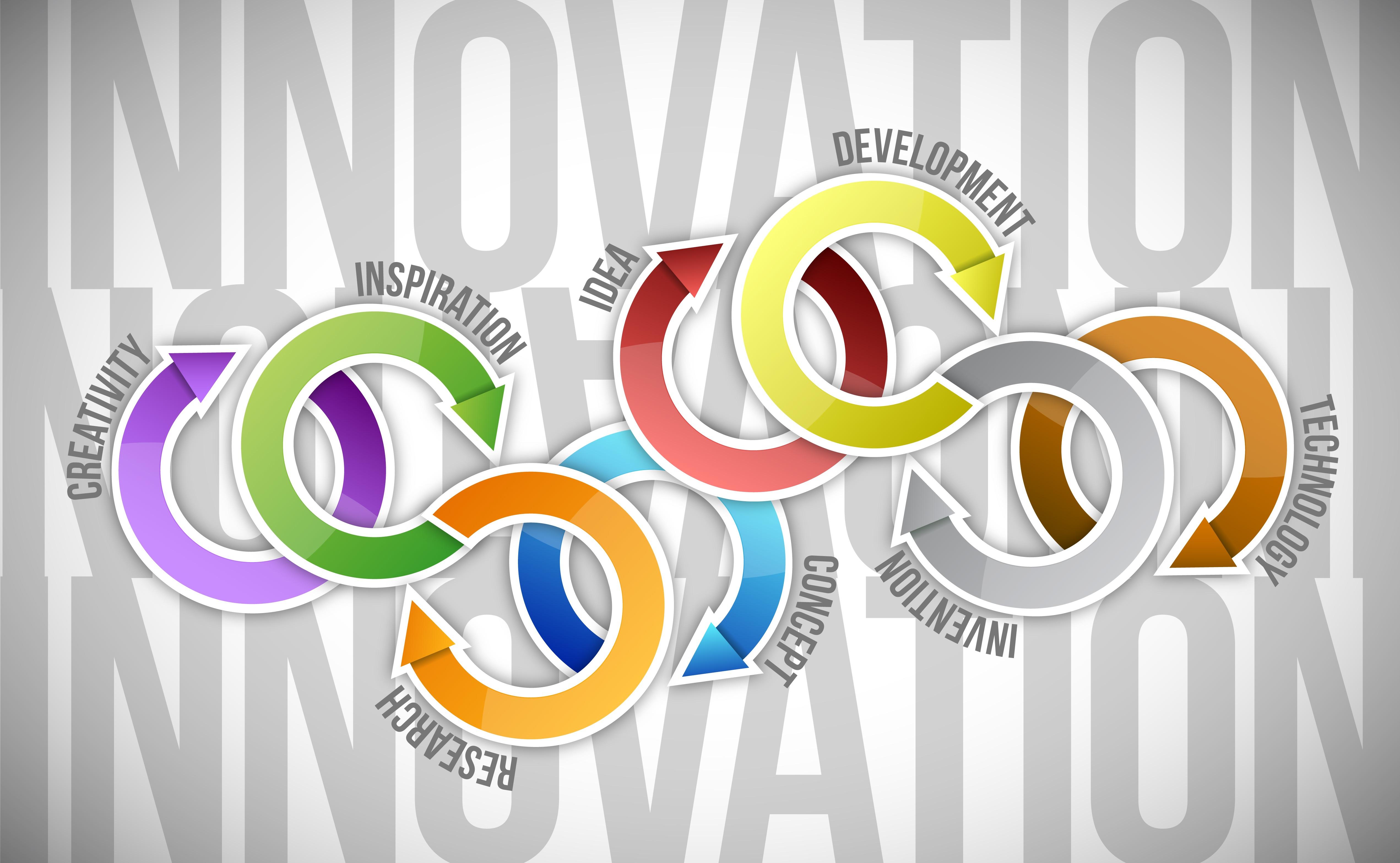 Change Management in Continuous Improvement - Impruver.com