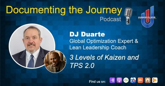 Impruver Podcast - DJ Duarte