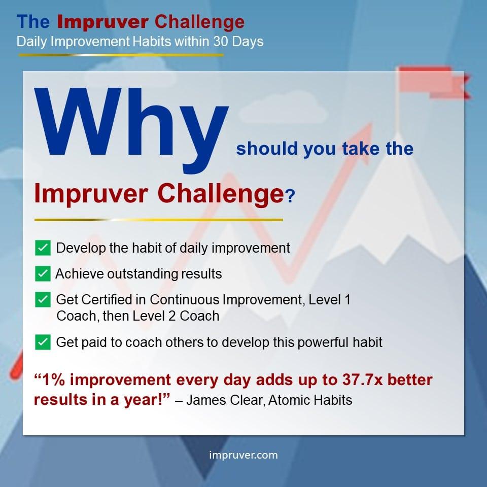 Impruver Continuous Improvement Challenge